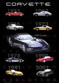 corvette the years corvette evolution of the corvette poster buy