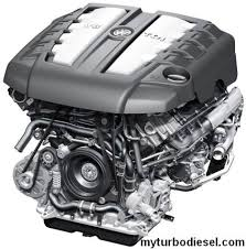audi q7 3 0 tdi engine 3 0l tdi engine faq cata in touareg q7 a4