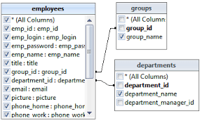 employee table sql queries vqb edit png