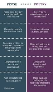 difference between prose and poetry comparison of structure