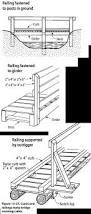 Handrail Design Standards 13 Recreational Trail Design U2013 Online Content Woodland Stewardship