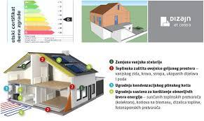 energy efficiency retrofits for family houses in croatia