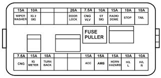 maruti 800 fuse box location diagram wiring diagrams for diy car