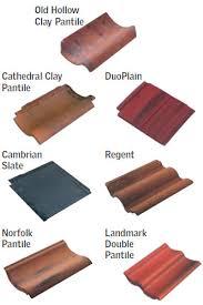 Tile Roof Types Find The Velux For Your Redland Tiled Roof Sterlingbuild