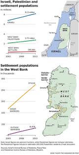 Where Is Israel On The Map Map The Spread Of Israeli Settlements In The West Bank The
