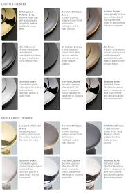 Bathroom Fixture Finishes About Our Finishes Rejuvenation