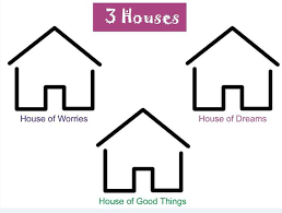 three houses 3 houses here are a range of worksheets developed by the children s