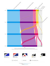 Blue White And Black Flag New Zealand Flag Referendum Where Did The Votes End Up Imgur