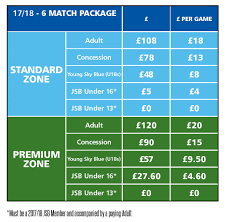 What Is The Cost Of Six Flags Tickets Match Packages Coventry City