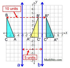 composition of transformations isometries mathbitsnotebook geo