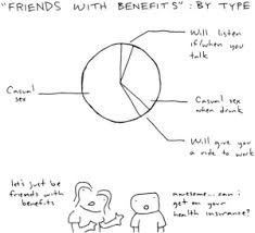 Friends With Benefits Meme - friends with benefits or whatever you want to call them in college