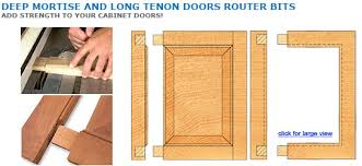 Mortise And Tenon Cabinet Doors Mortise Tenon Router Bits Toolstoday Industrial Quality