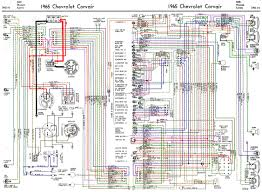 corsa c ignition switch wiring diagram linkinx com