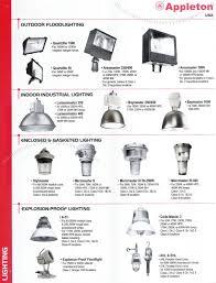 appleton explosion proof lighting fixtures appleton outdoor floodlighting indoor industrial lighting enclosed