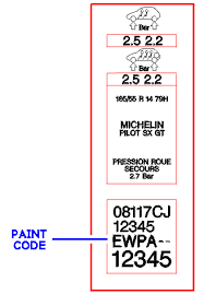 peugeot 206 basic paint code guide