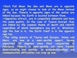 about scorpio moon and taurus moon in this may 2015 by