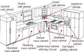 kitchen cabinet dimensions home design idea