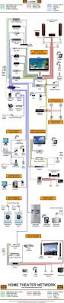 smart home wiring diagram photo album wire images wiring diagram