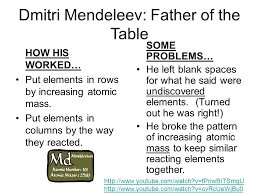 Periodic Table How To Read Be Able To Read And Understand The Block The Periodic Table Ppt