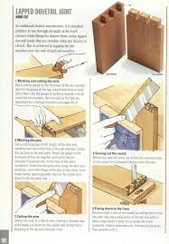 Woodworking Joints For Drawers by Good Wood Joints Tips Tricks And Other Clever Things