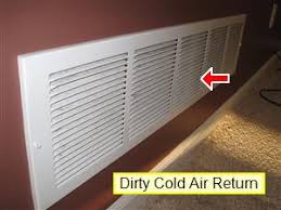 Cold Air Return Basement by Heating And Cooling Inspection Your Home Inspection Checklist