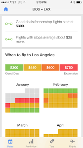 best time to buy plane tickets for thanksgiving lots of sites sell flights with its price predictions hopper