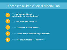 Social Media Plan 5 Steps To A Simple