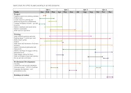 Thesis Proposal Example Timeline mundocrazy tk