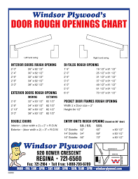 How To Measure For Sliding Closet Doors by Sliding Closet Door Opening Size U2022 Sliding Doors Ideas