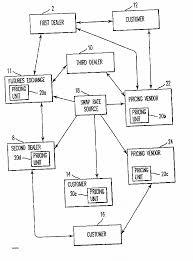 dealer floor plan rates floor plan rates new patent us method system and puter program