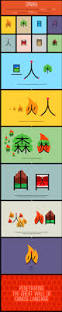 best 20 basic chinese ideas on pinterest chinese writing learn