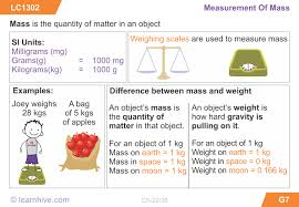 learnhive cbse grade 5 mathematics measurement of mass lessons