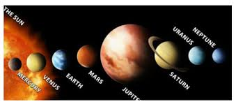 course environmental science grade 3 topic the solar system