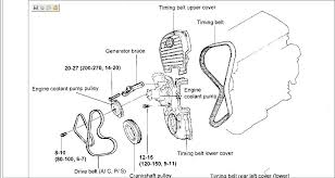 hyundai accent timing belt 2001 sonata 2 4l 6 low should i replace timing belt