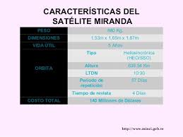 imagenes satelitales caracteristicas satelite miranda nuevo