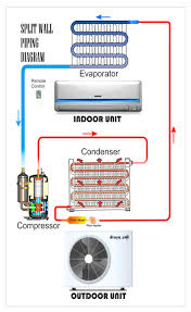 how to remove wall mounted air conditioner buckeyebride com showy
