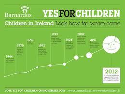graphic a timeline of children s rights in ireland barnardos ireland