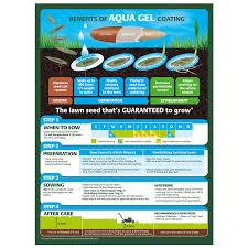 gro sure aqua gel coated smart grass lawn seed 25 sq m 1 kg