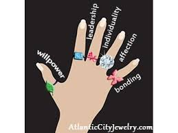 all fingers rings images What does wearing a ring on each finger symbolize berkeley nj jpg
