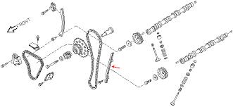 juke wiring diagrams 02 60 chevy alternator wiring diagram