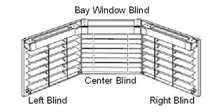 Measuring Bay Windows For Curtains The Ultimate Guide To Blinds For Bay Windows The Finishing Touch