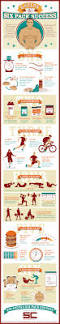 6 steps to six pack success infographic infographic exercises