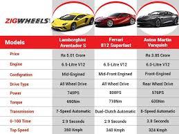 berlinetta vs lamborghini aventador f12 berlinetta vs lamborghini aventador cars