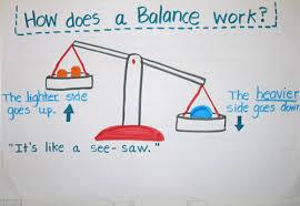 math measurement weight kindergarten kindergarten