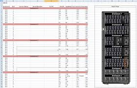 Inventory Management Template Excel Excel Spreadsheets Cola Services