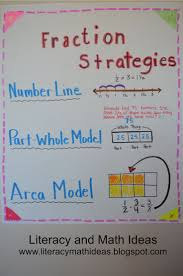 243 best anchor charts images on pinterest teaching ideas