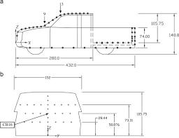 experimental study of a pickup truck near wake sciencedirect