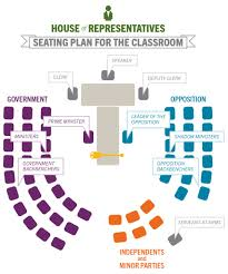 house plan house of representatives seating plan blank house