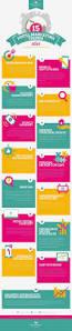 best 25 revenue management ideas on pinterest marketing