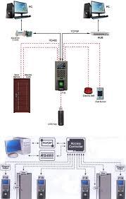 100 wiring diagram tamper switch wiring diagram for duplex